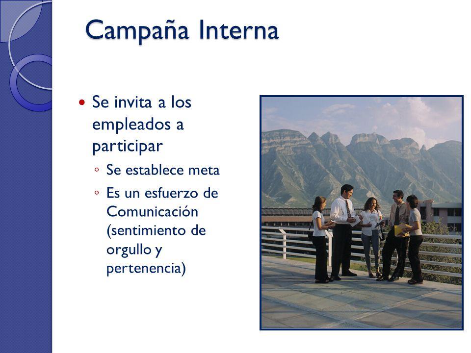 Campaña Interna Se invita a los empleados a participar