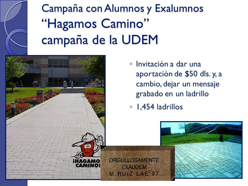 Campaña con Alumnos y Exalumnos Hagamos Camino campaña de la UDEM