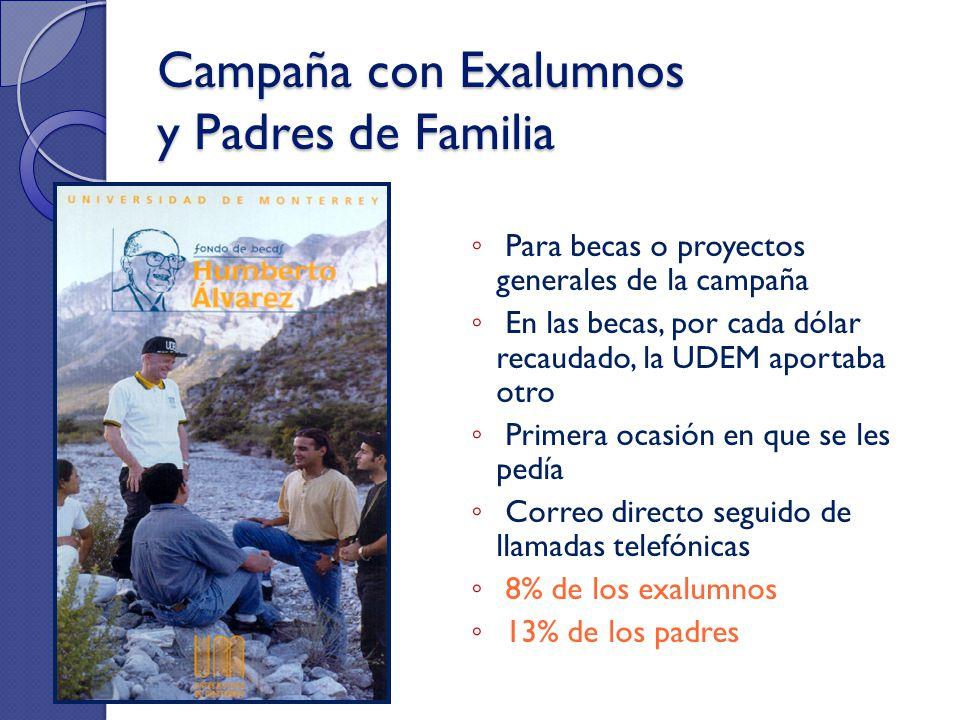 Campaña con Exalumnos y Padres de Familia