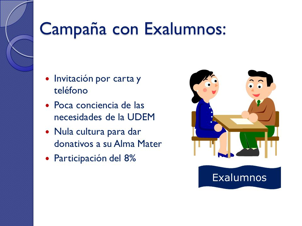 Campaña con Exalumnos: