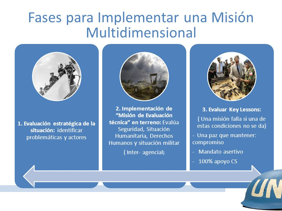 Misiones Multidimensionales y Consolidación de la Paz