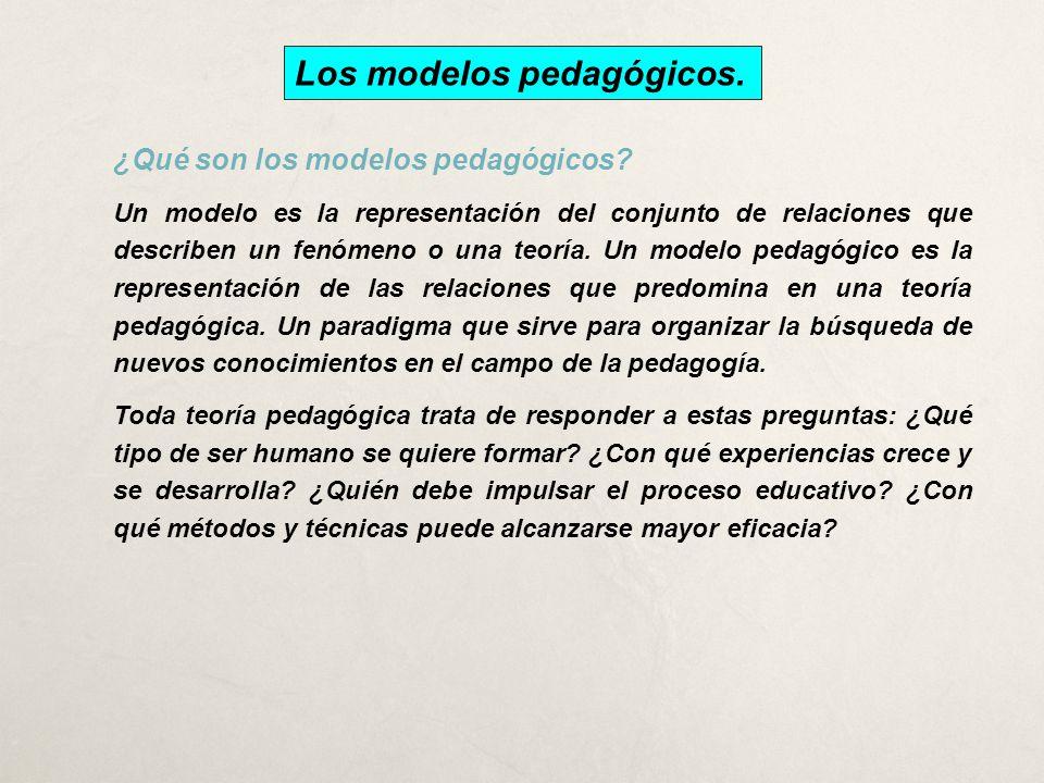Los modelos pedagógicos.
