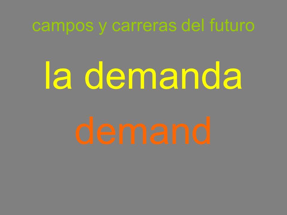 campos y carreras del futuro