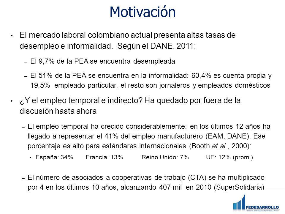 Motivación 4/1/2017. El mercado laboral colombiano actual presenta altas tasas de desempleo e informalidad. Según el DANE, 2011: