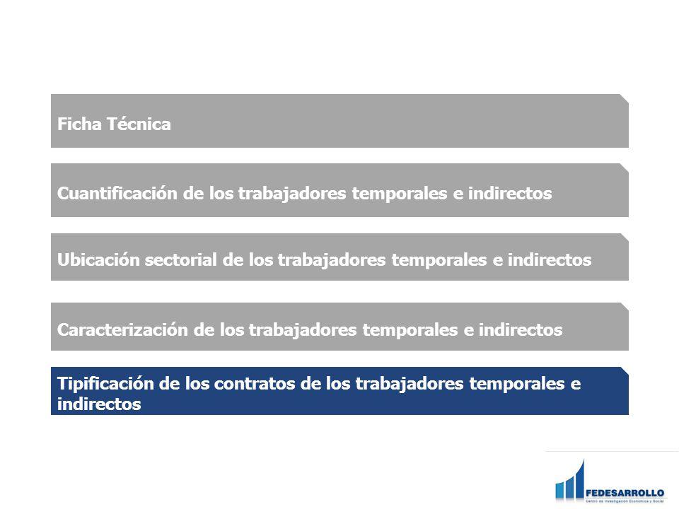 Ficha Técnica Cuantificación de los trabajadores temporales e indirectos. Ubicación sectorial de los trabajadores temporales e indirectos.