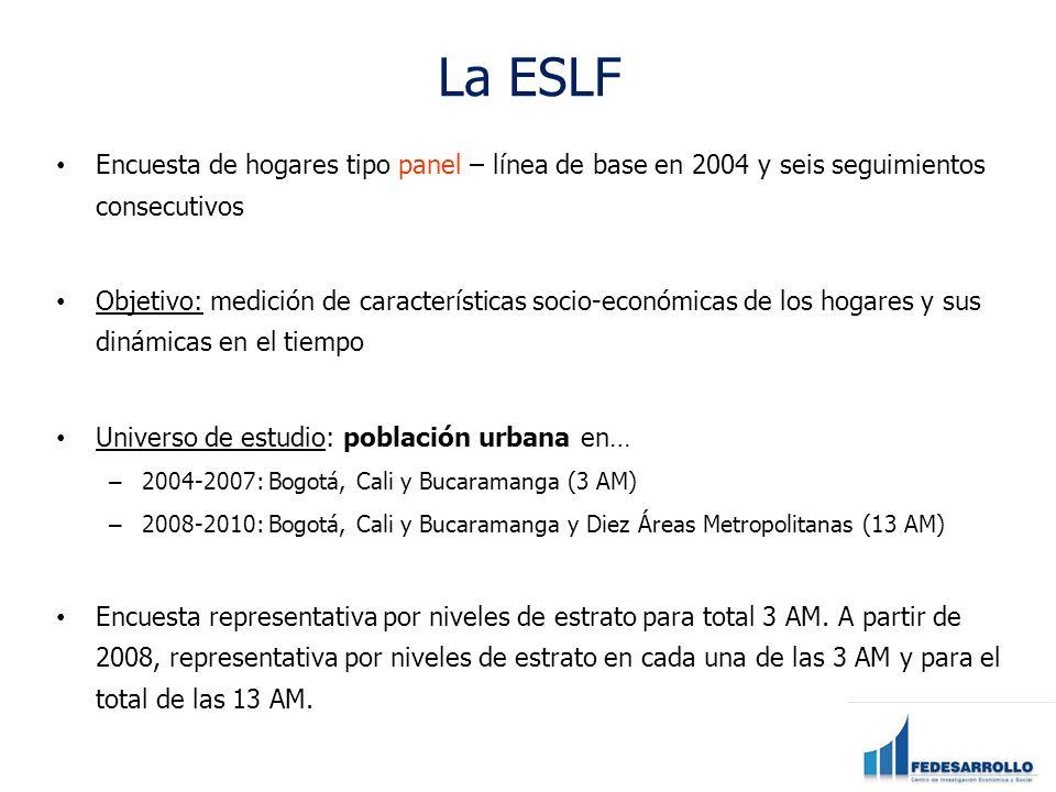 La ESLF Encuesta de hogares tipo panel – línea de base en 2004 y seis seguimientos consecutivos.
