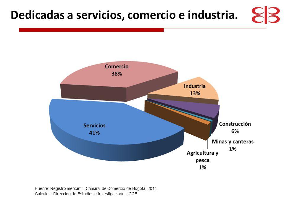 Dedicadas a servicios, comercio e industria.