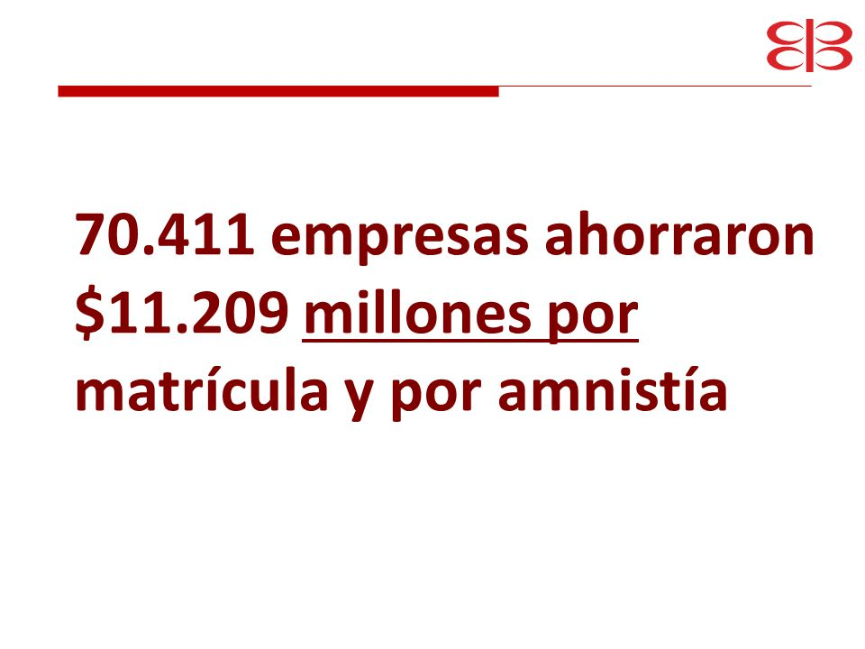 70.411 empresas ahorraron $11.209 millones por matrícula y por amnistía