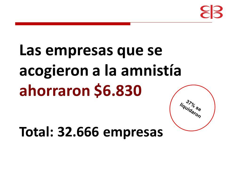 Las empresas que se acogieron a la amnistía ahorraron $6.830