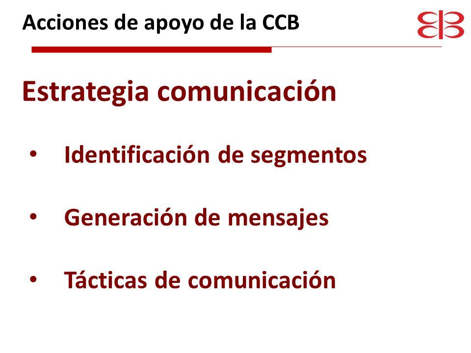 Estrategia comunicación