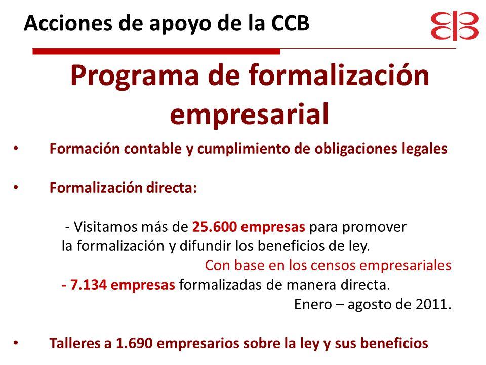 Programa de formalización empresarial