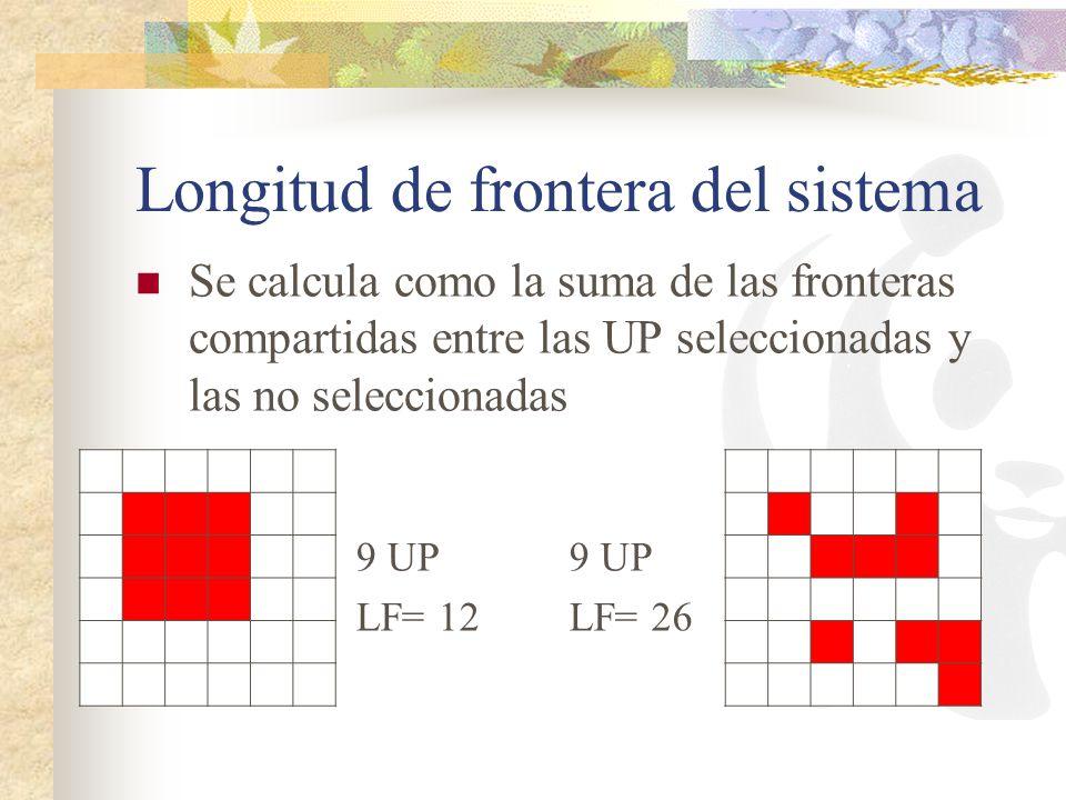 Longitud de frontera del sistema