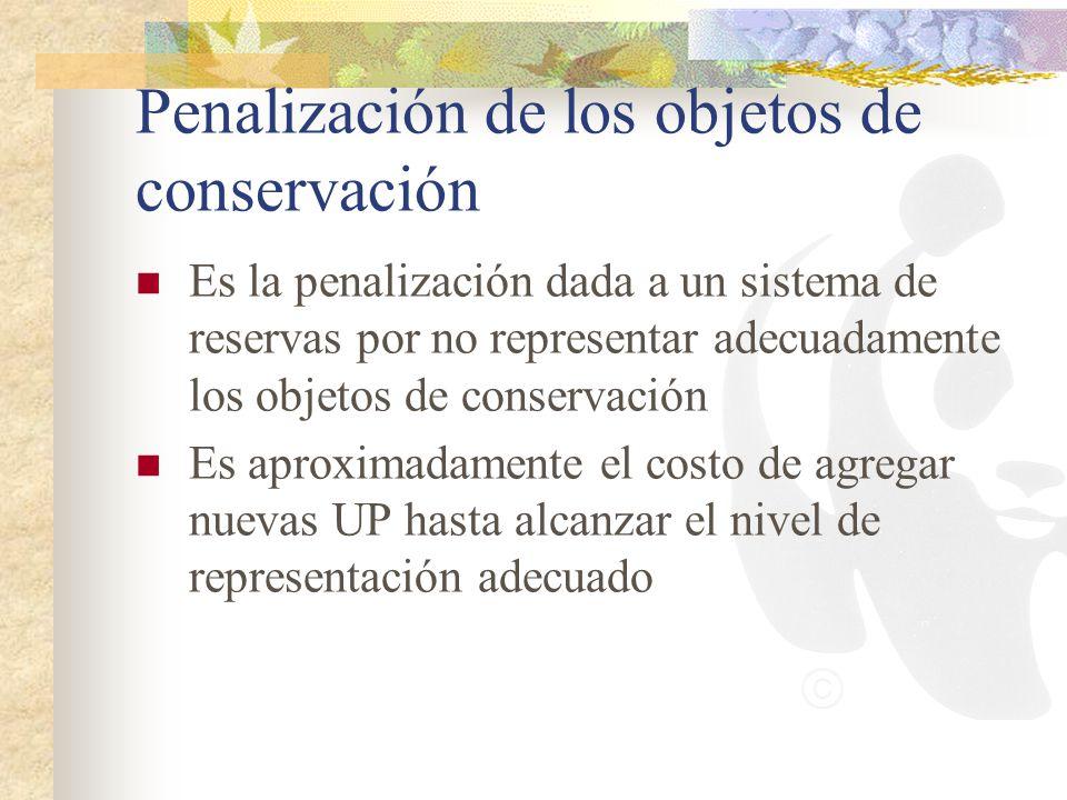 Penalización de los objetos de conservación