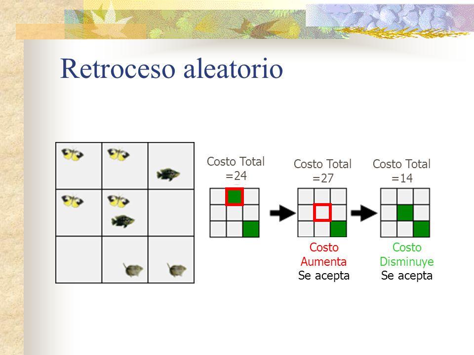 Retroceso aleatorio Selección aleatoria de una UP