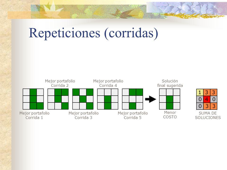 Repeticiones (corridas)