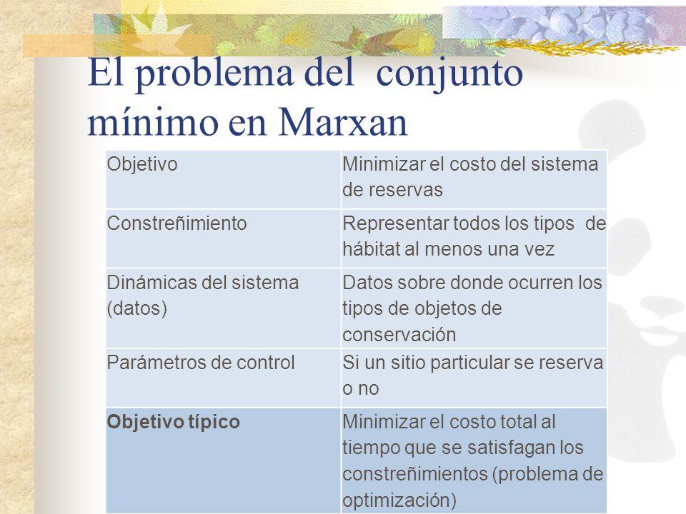 El problema del conjunto mínimo en Marxan