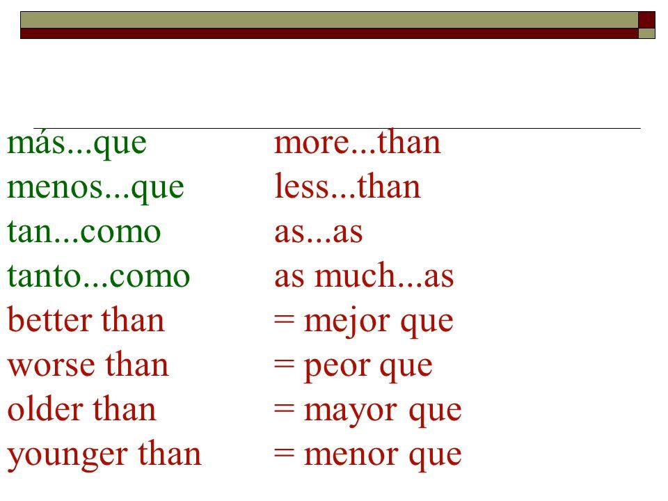 más...que more...thanmenos...que less...than. tan...como as...as. tanto...como as much...as. better than = mejor que.