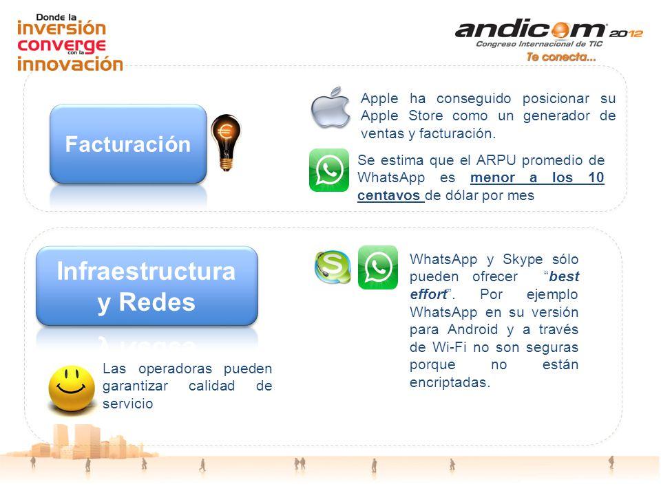 Infraestructura y Redes