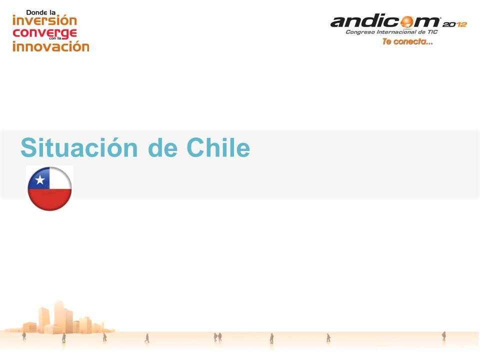 Situación de Chile