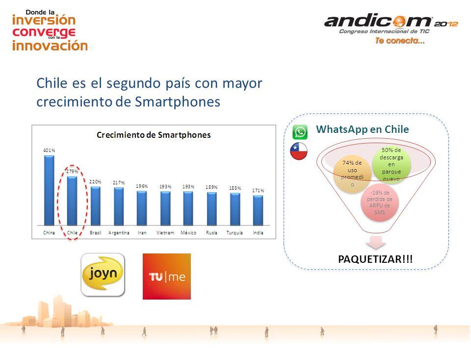 Chile es el segundo país con mayor crecimiento de Smartphones