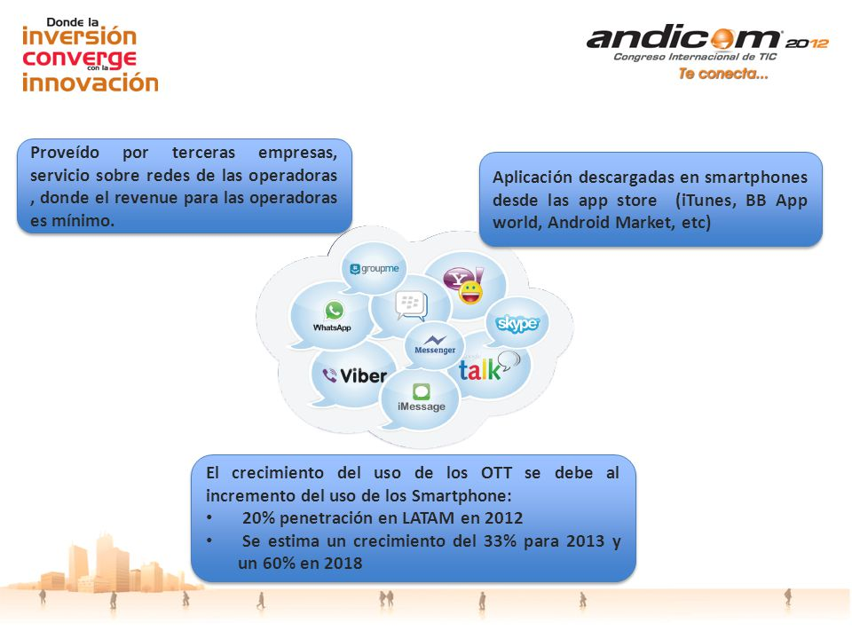 Proveído por terceras empresas, servicio sobre redes de las operadoras , donde el revenue para las operadoras es mínimo.