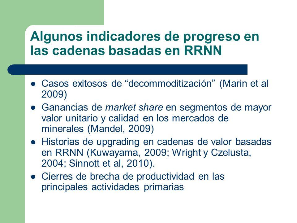 Algunos indicadores de progreso en las cadenas basadas en RRNN