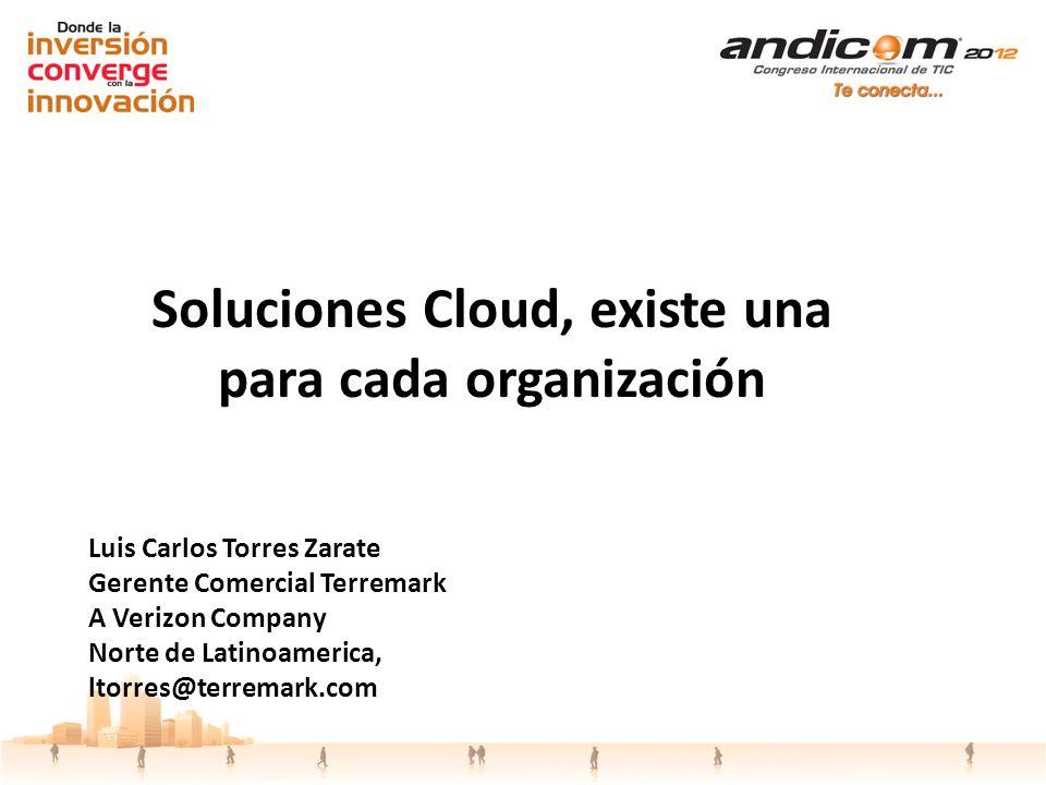 Soluciones Cloud, existe una para cada organización
