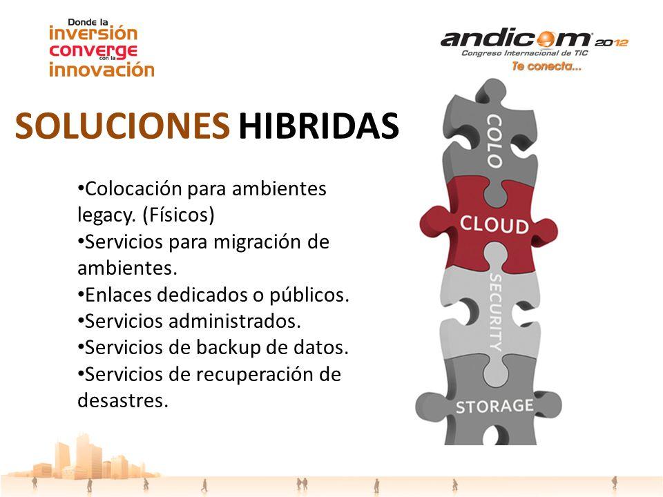 SOLUCIONES HIBRIDAS Colocación para ambientes legacy. (Físicos)