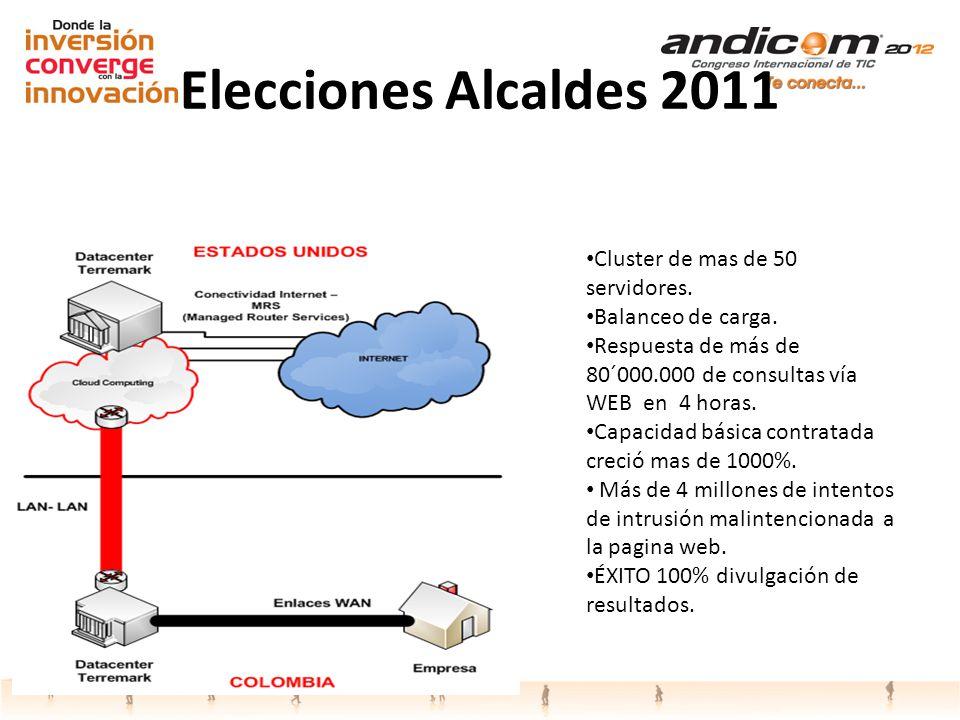 Elecciones Alcaldes 2011 Cluster de mas de 50 servidores.