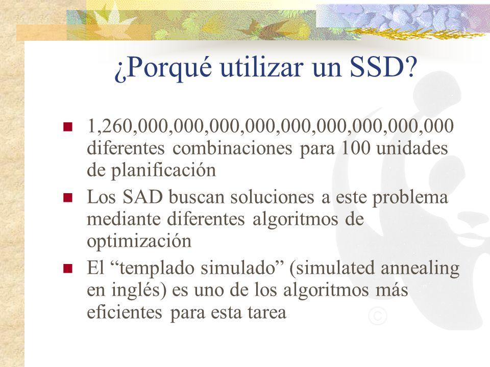 ¿Porqué utilizar un SSD