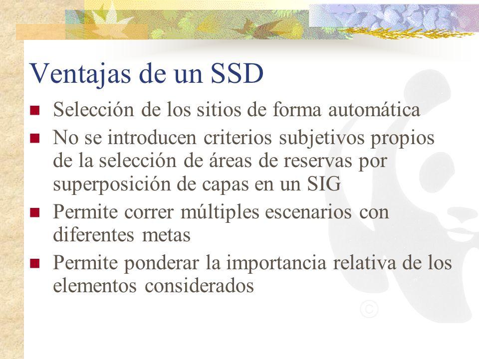 Ventajas de un SSD Selección de los sitios de forma automática