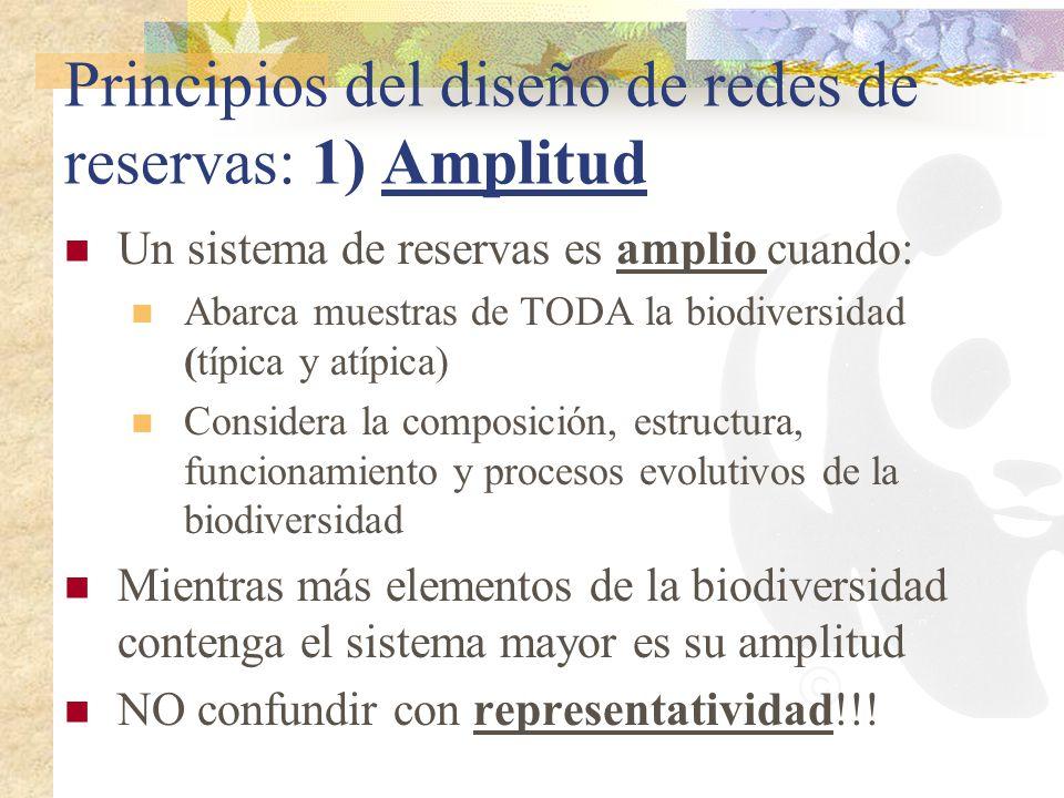Principios del diseño de redes de reservas: 1) Amplitud