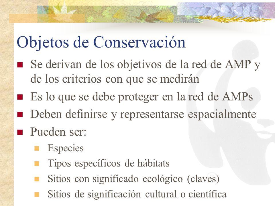 Objetos de Conservación