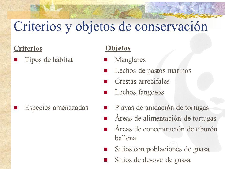 Criterios y objetos de conservación