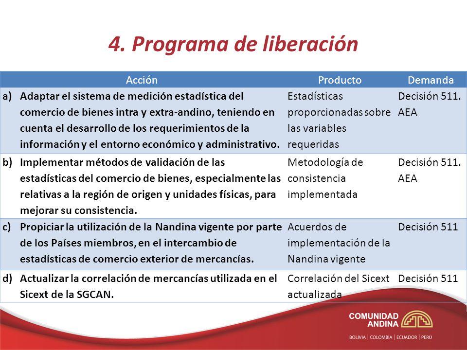 4. Programa de liberación