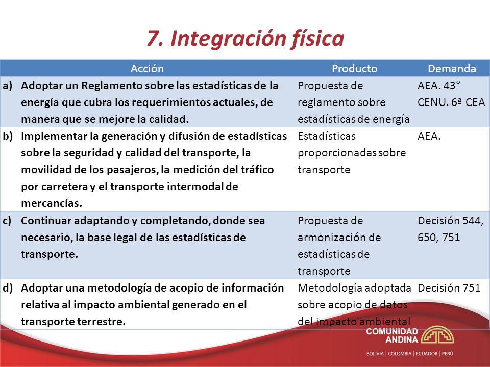 7. Integración física Acción Producto Demanda