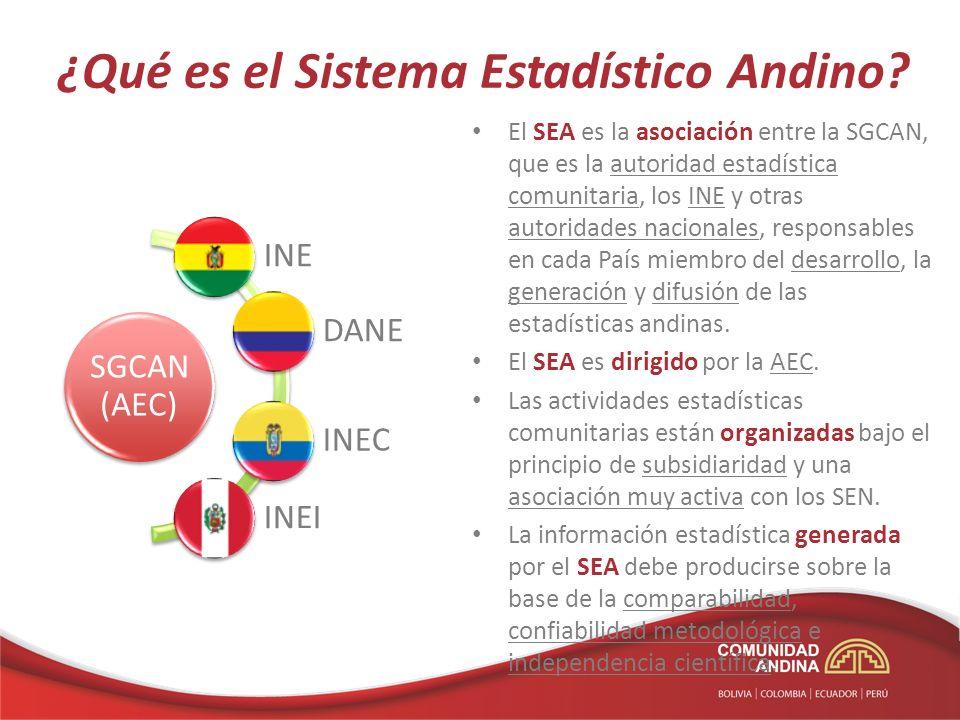 ¿Qué es el Sistema Estadístico Andino