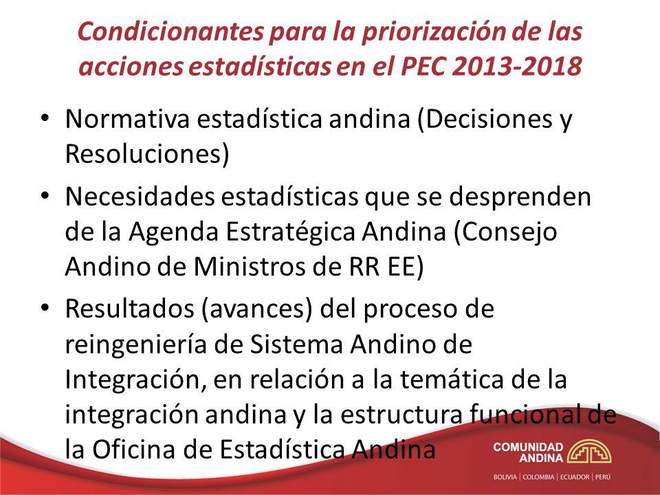 Condicionantes para la priorización de las acciones estadísticas en el PEC 2013-2018