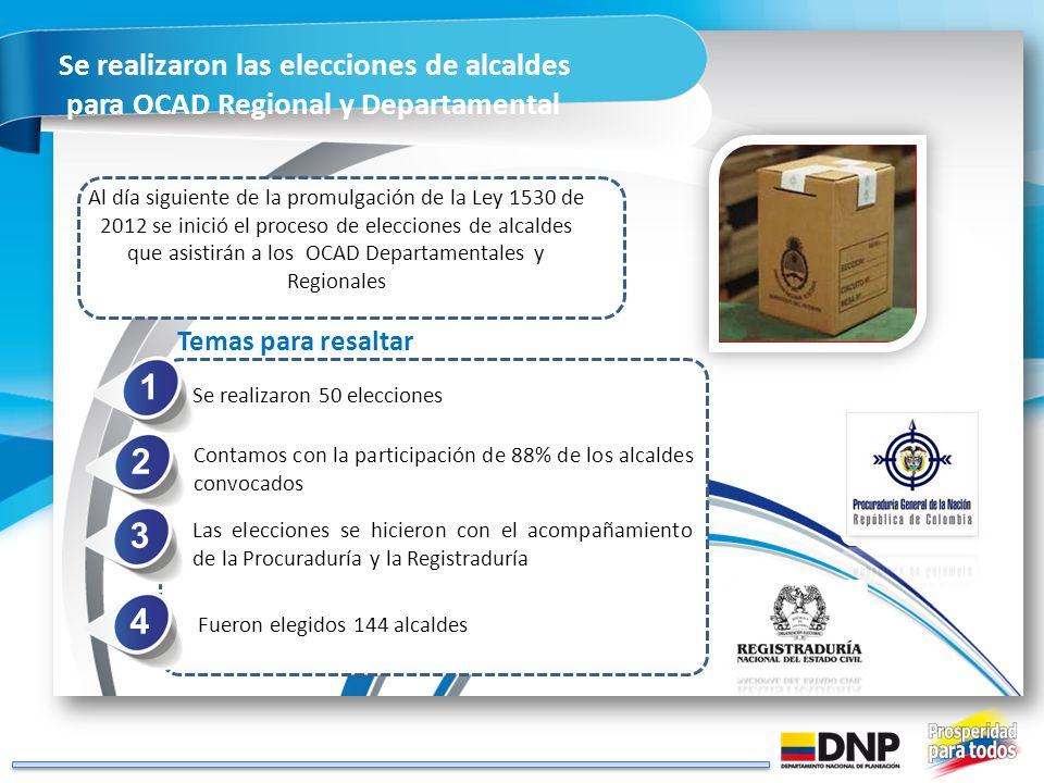 1 2 3 4 Se realizaron las elecciones de alcaldes