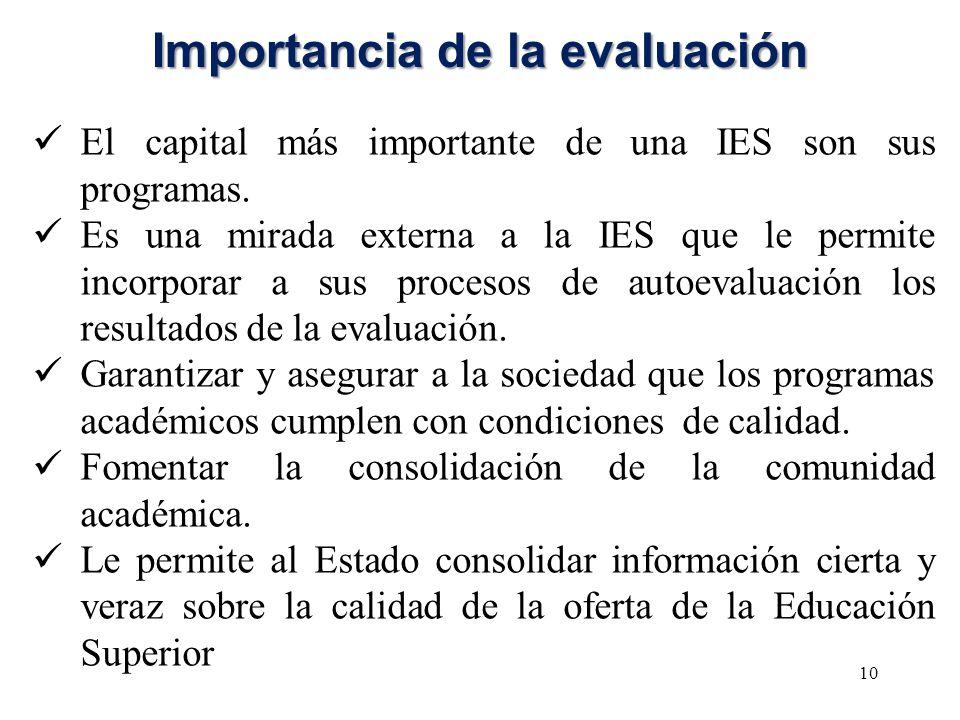 Importancia de la evaluación