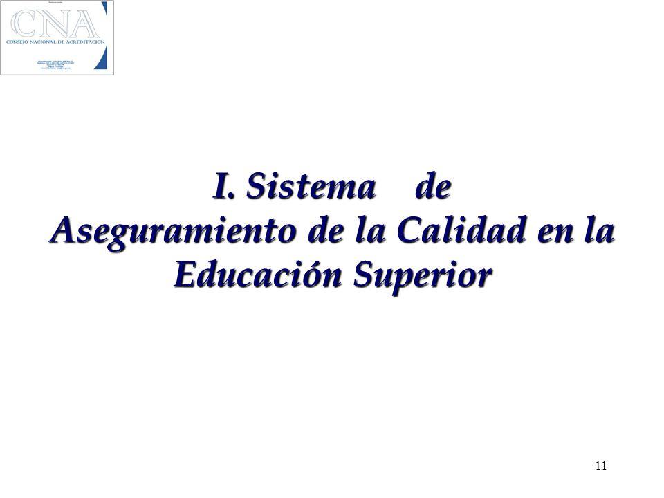 I. Sistema de Aseguramiento de la Calidad en la Educación Superior