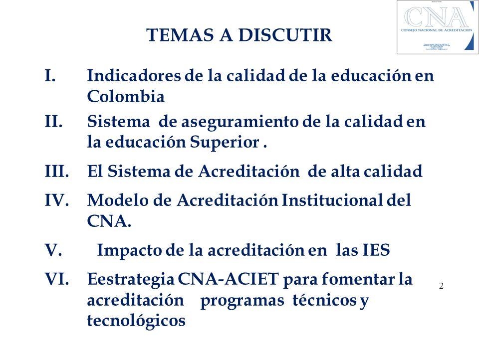 TEMAS A DISCUTIR Indicadores de la calidad de la educación en Colombia