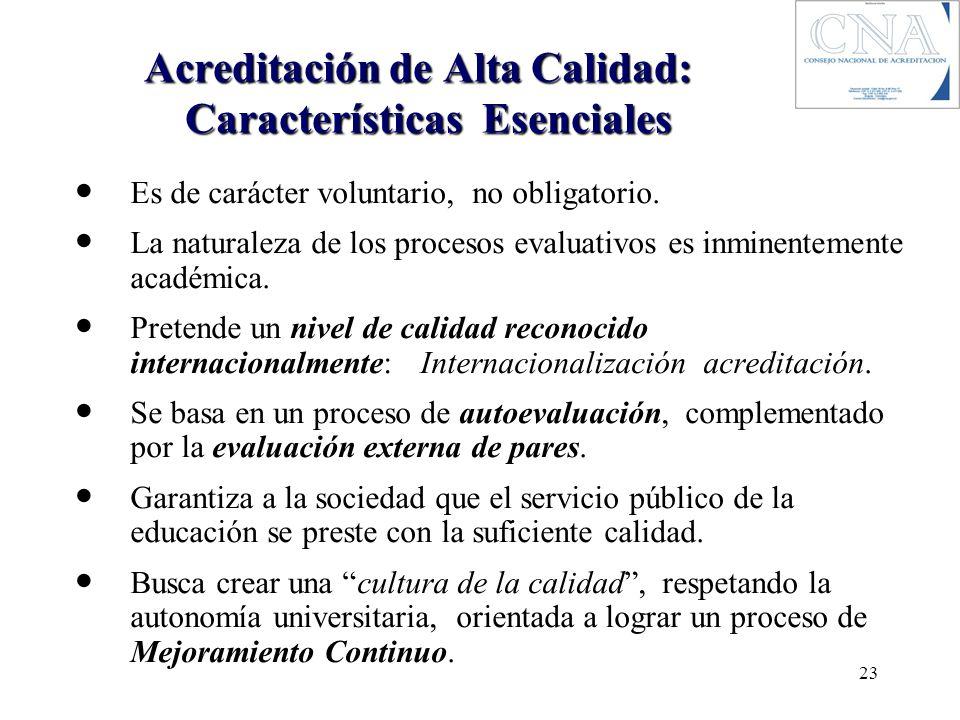 Acreditación de Alta Calidad: Características Esenciales