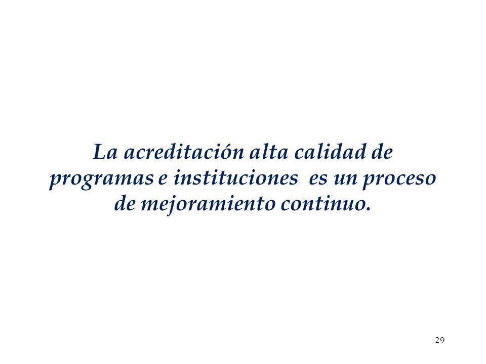 La acreditación alta calidad de programas e instituciones es un proceso de mejoramiento continuo.