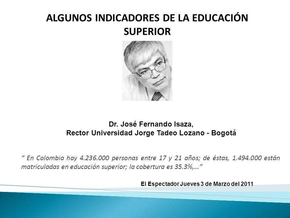 ALGUNOS INDICADORES DE LA EDUCACIÓN SUPERIOR