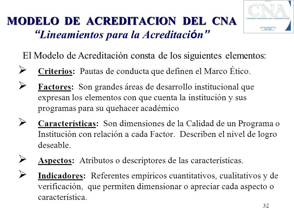 MODELO DE ACREDITACION DEL CNA Lineamientos para la Acreditación