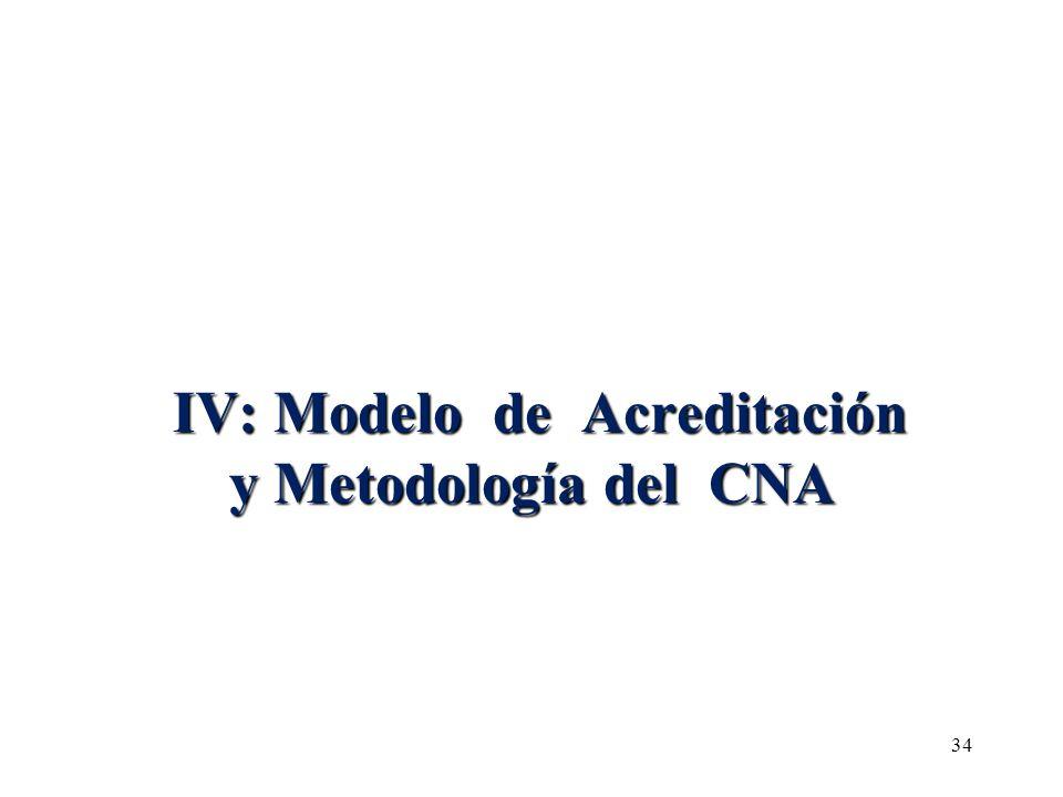 IV: Modelo de Acreditación y Metodología del CNA