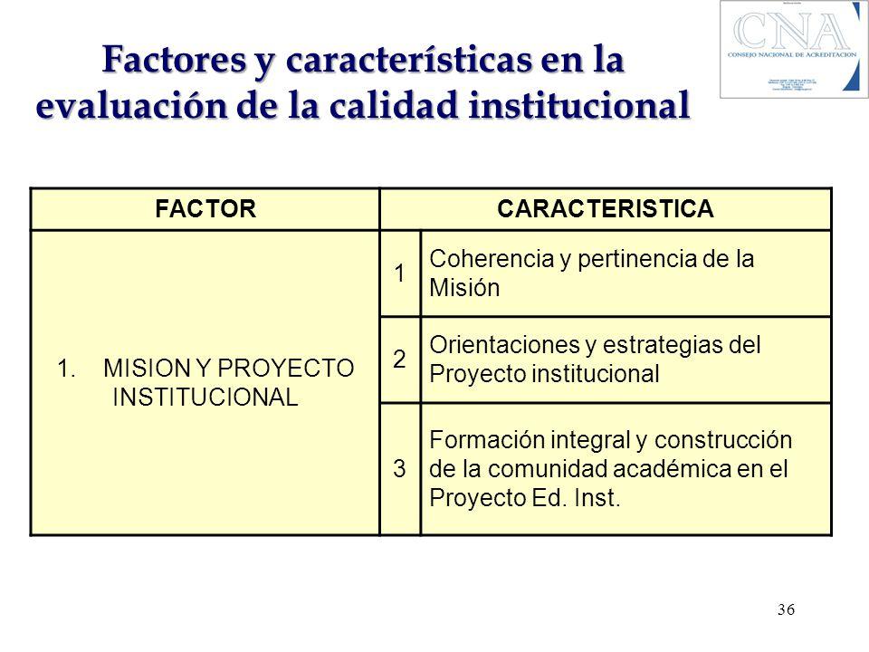 1. MISION Y PROYECTO INSTITUCIONAL