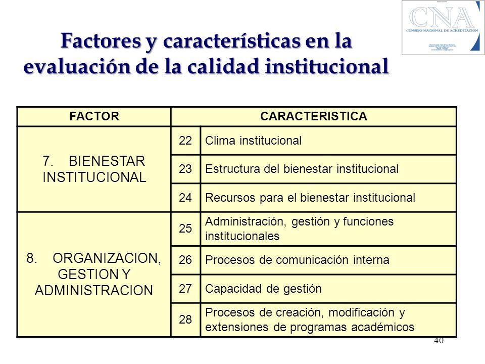 Factores y características en la evaluación de la calidad institucional