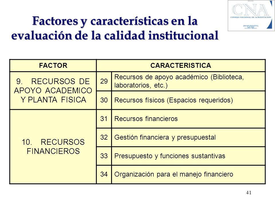 9. RECURSOS DE APOYO ACADEMICO Y PLANTA FISICA